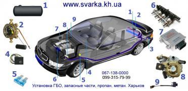 Automotive LPG equipment LPG. Installation